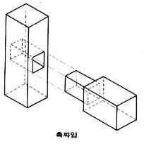 einf hrung in die koreanische und japanische wohnkultur. Black Bedroom Furniture Sets. Home Design Ideas